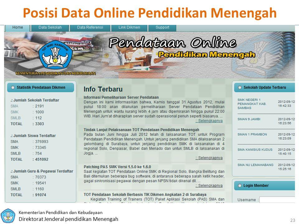 Posisi Data Online Pendidikan Menengah
