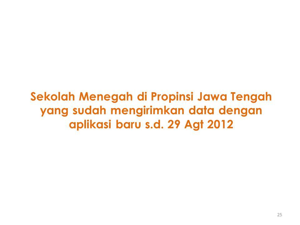Sekolah Menegah di Propinsi Jawa Tengah yang sudah mengirimkan data dengan aplikasi baru s.d.