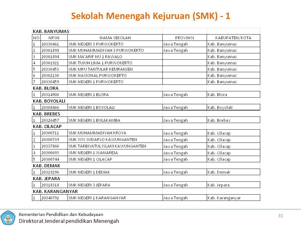 Sekolah Menengah Kejuruan (SMK) - 1