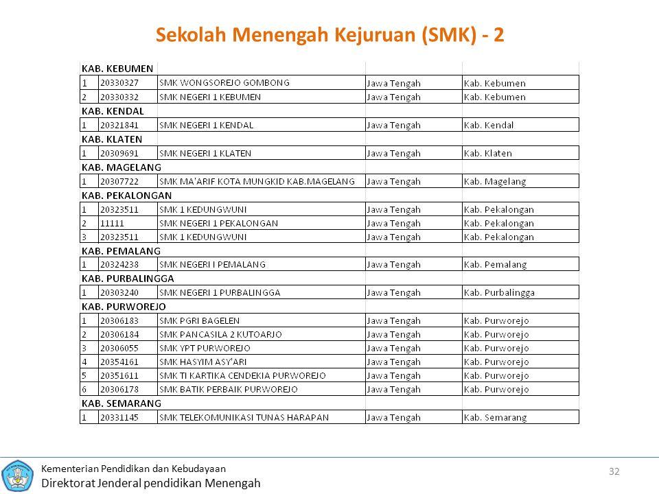 Sekolah Menengah Kejuruan (SMK) - 2