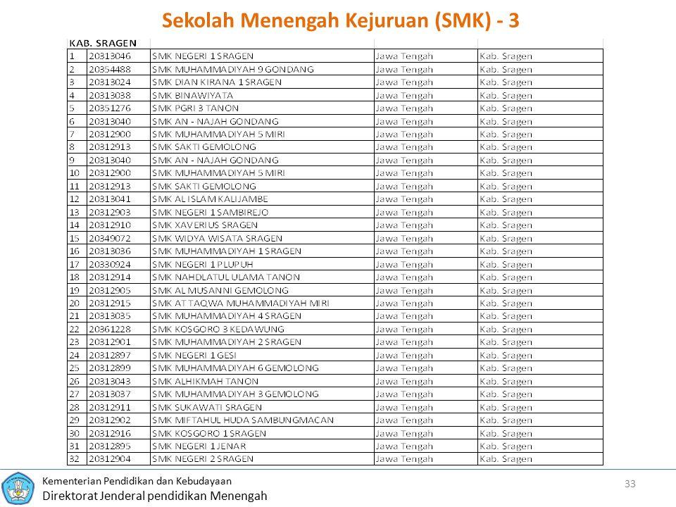 Sekolah Menengah Kejuruan (SMK) - 3