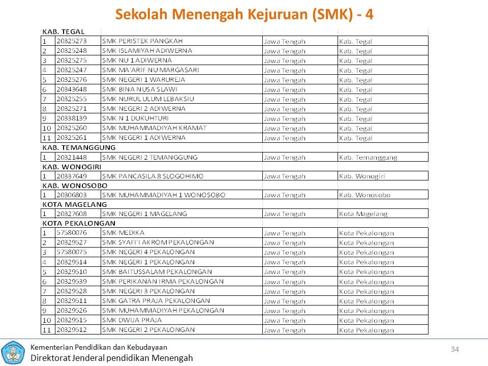 Sekolah Menengah Kejuruan (SMK) - 4