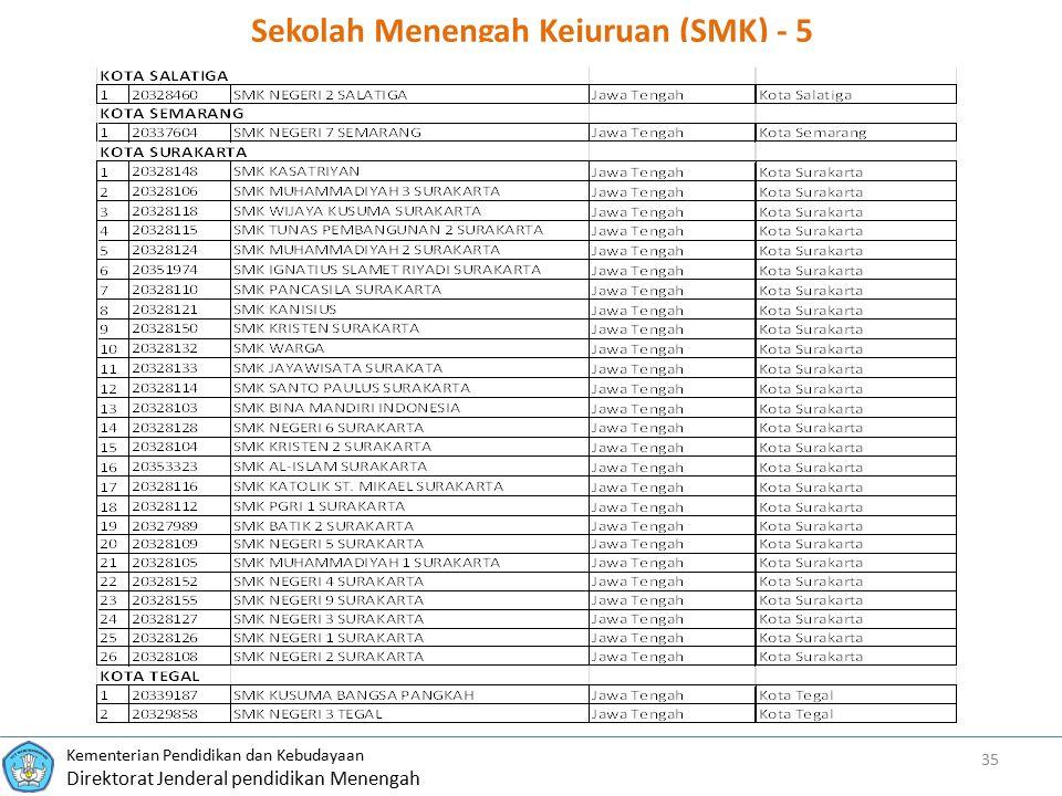 Sekolah Menengah Kejuruan (SMK) - 5