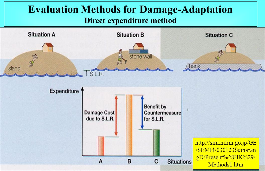 Evaluation Methods for Damage-Adaptation Direct expenditure method