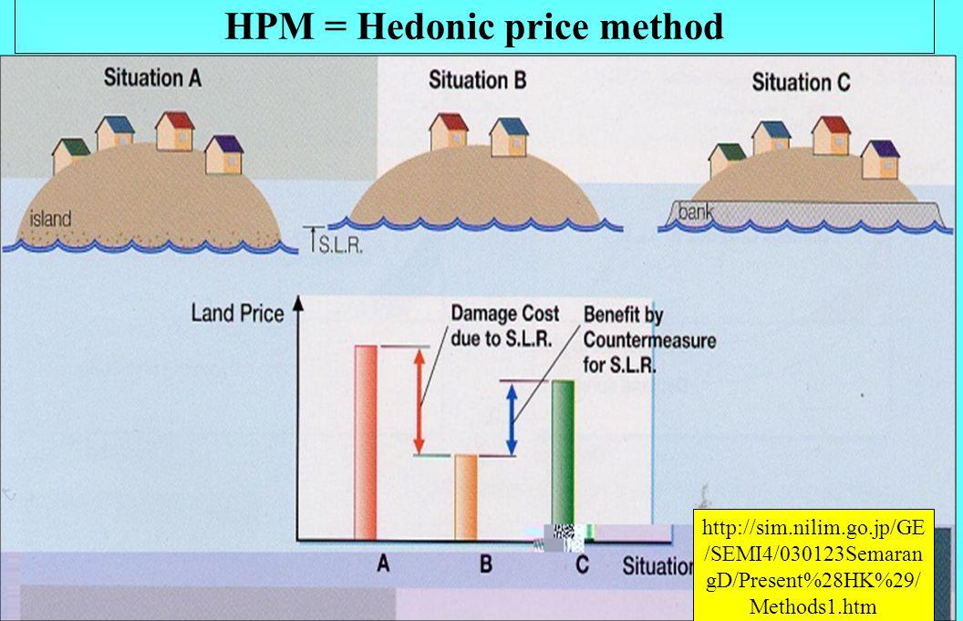 HPM = Hedonic price method
