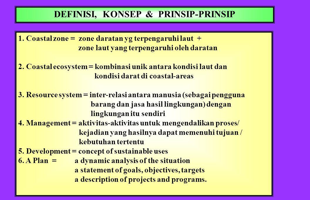 DEFINISI, KONSEP & PRINSIP-PRINSIP