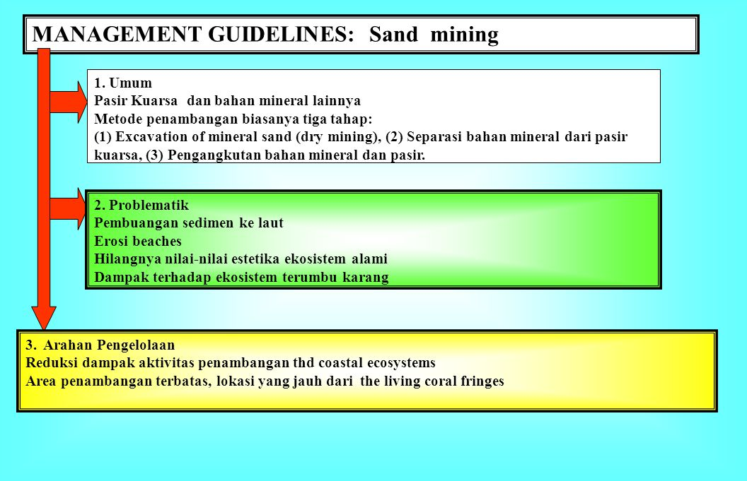 MANAGEMENT GUIDELINES: Sand mining