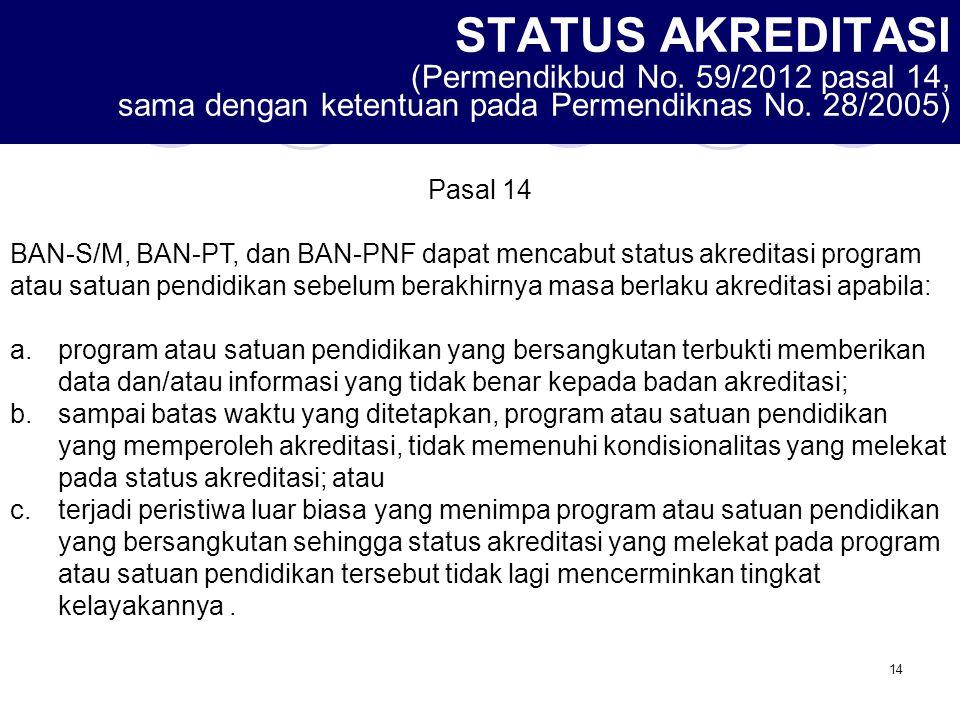 STATUS AKREDITASI (Permendikbud No