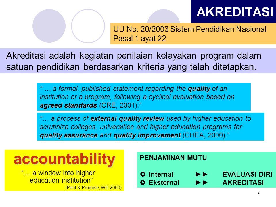 accountability AKREDITASI