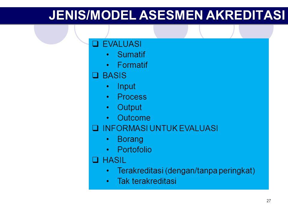 JENIS/MODEL ASESMEN AKREDITASI