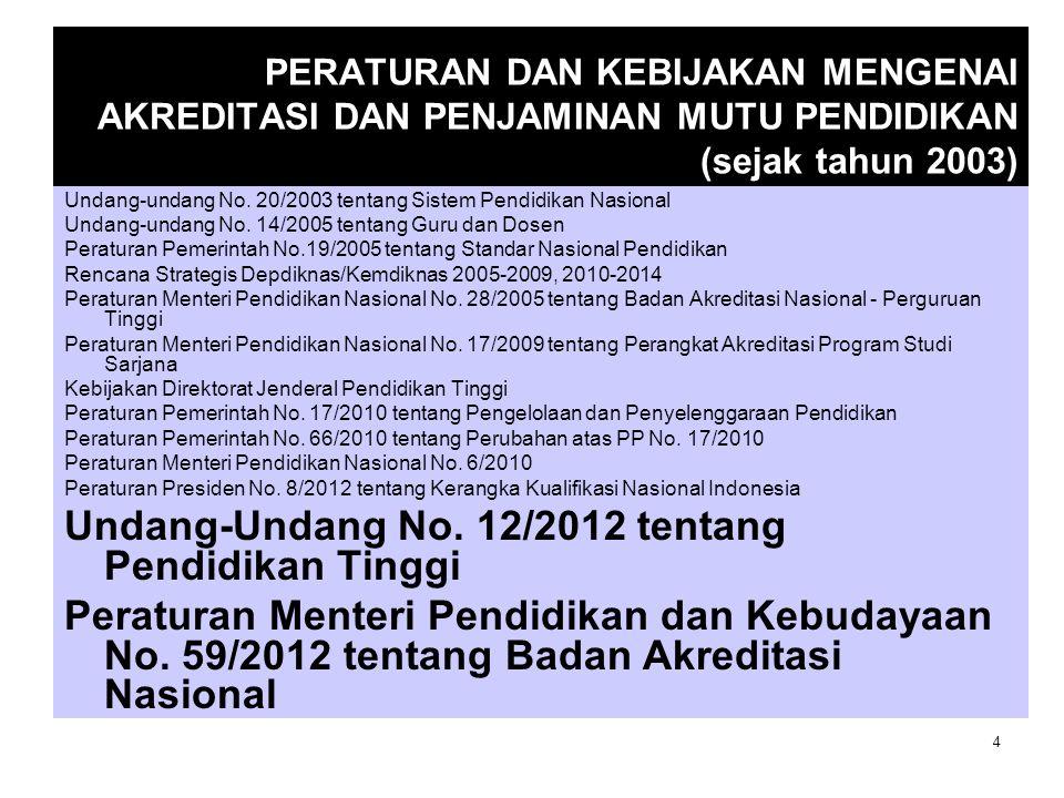 Undang-Undang No. 12/2012 tentang Pendidikan Tinggi