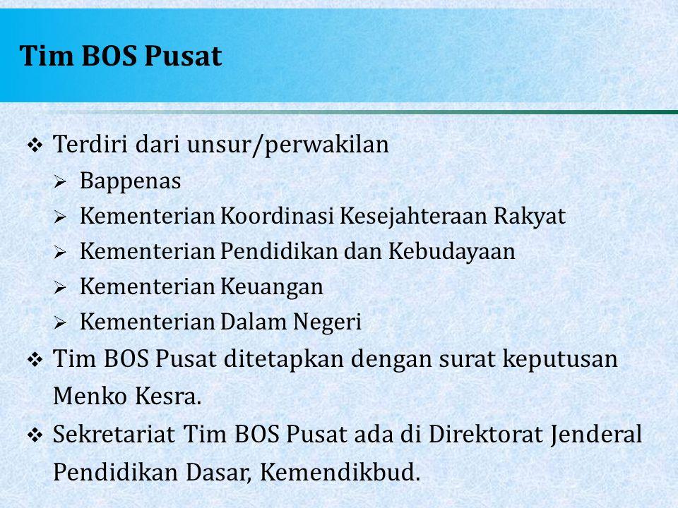 Tim BOS Pusat Terdiri dari unsur/perwakilan