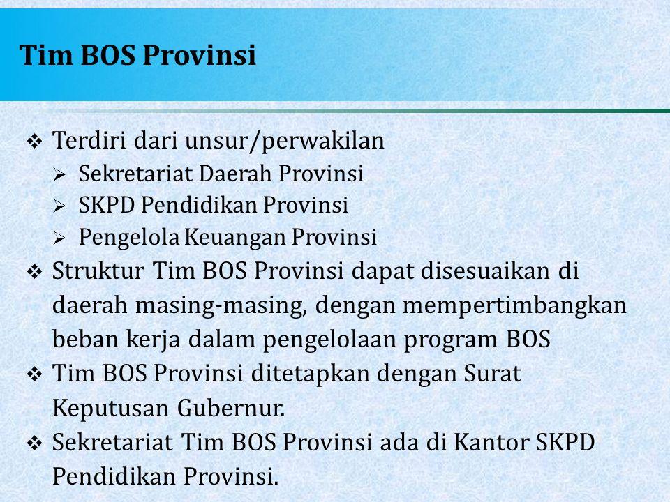 Tim BOS Provinsi Terdiri dari unsur/perwakilan