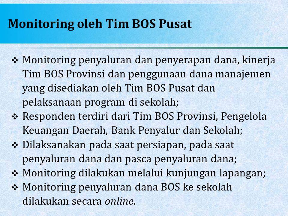 Monitoring oleh Tim BOS Pusat