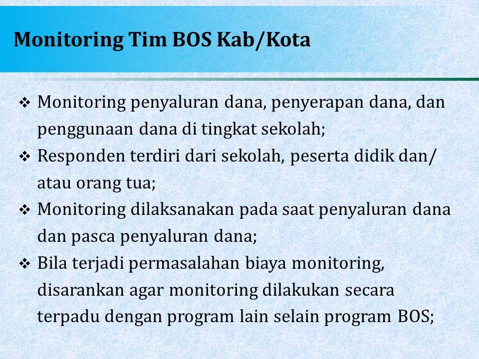 Monitoring Tim BOS Kab/Kota