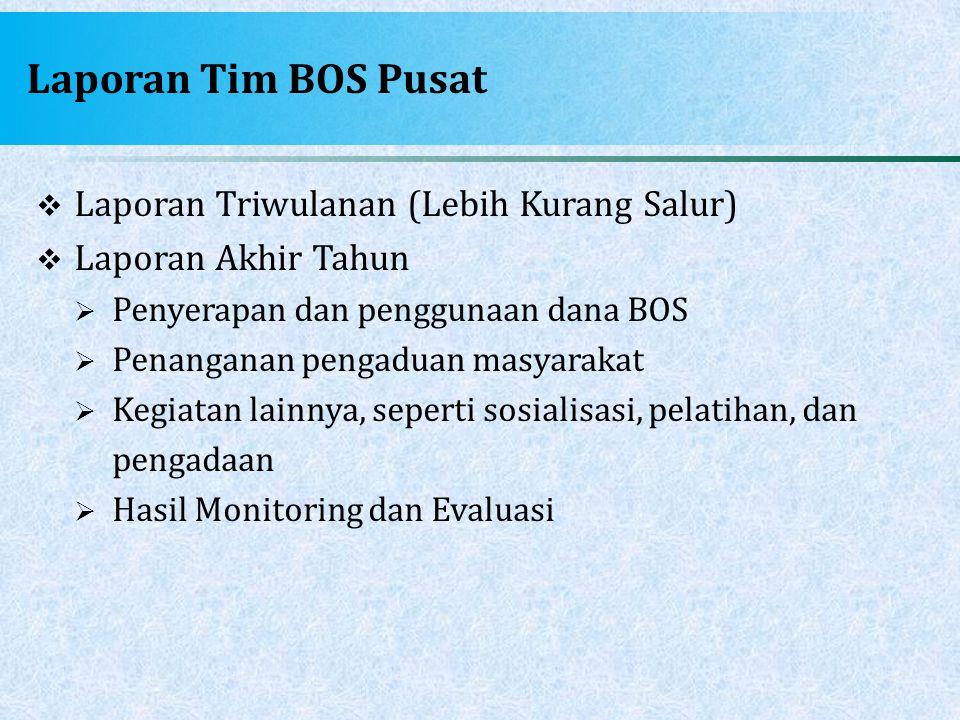 Laporan Tim BOS Pusat Laporan Triwulanan (Lebih Kurang Salur)