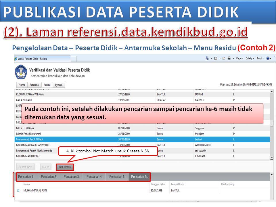 (2). Laman referensi.data.kemdikbud.go.id