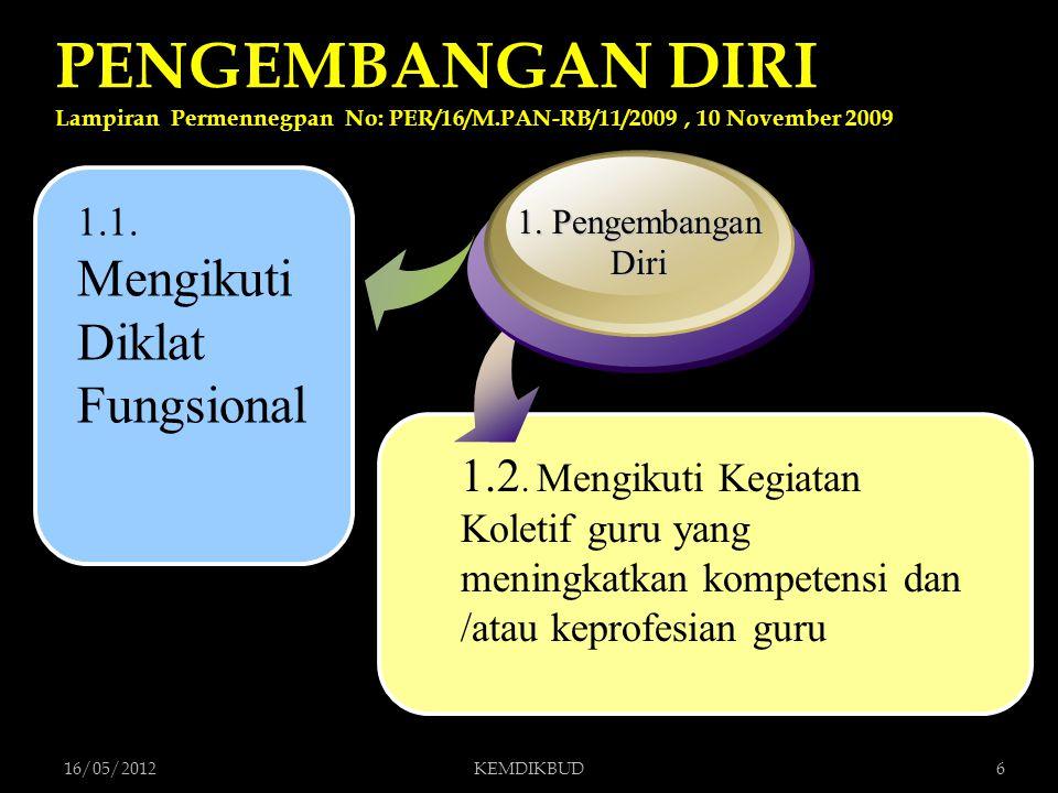 PENGEMBANGAN DIRI Lampiran Permennegpan No: PER/16/M