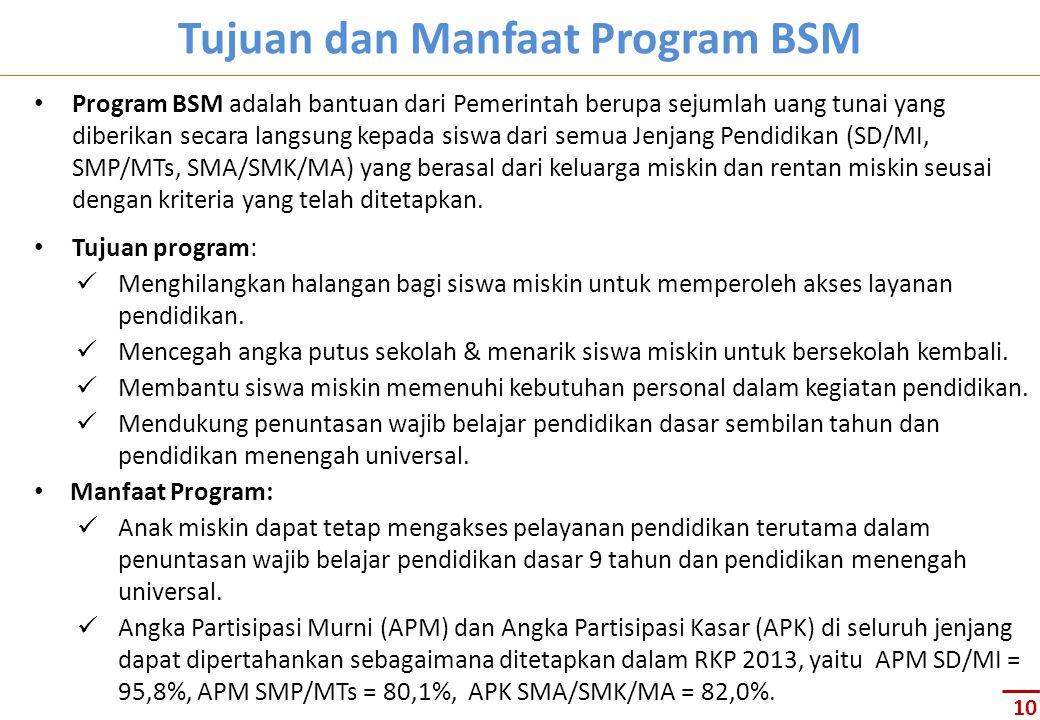 Tujuan dan Manfaat Program BSM