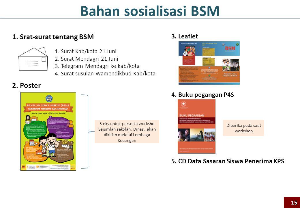 Bahan sosialisasi BSM 1. Srat-surat tentang BSM 2. Poster 3. Leaflet