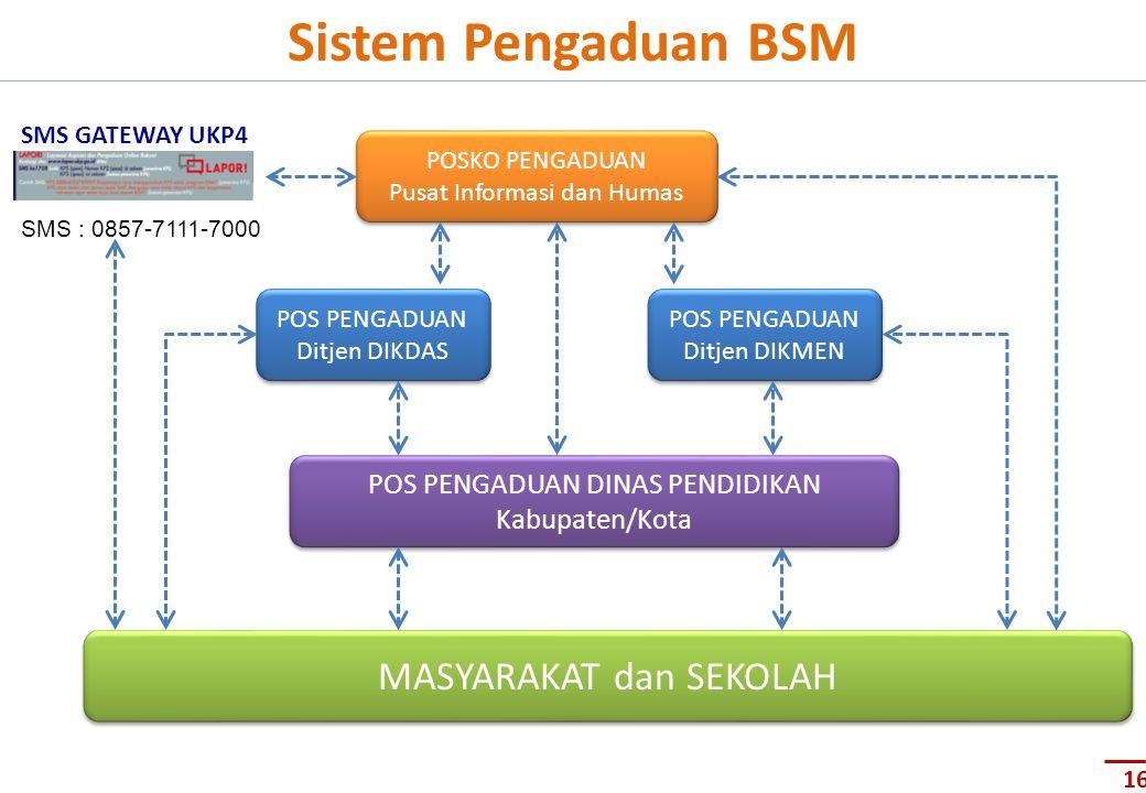 Sistem Pengaduan BSM MASYARAKAT dan SEKOLAH