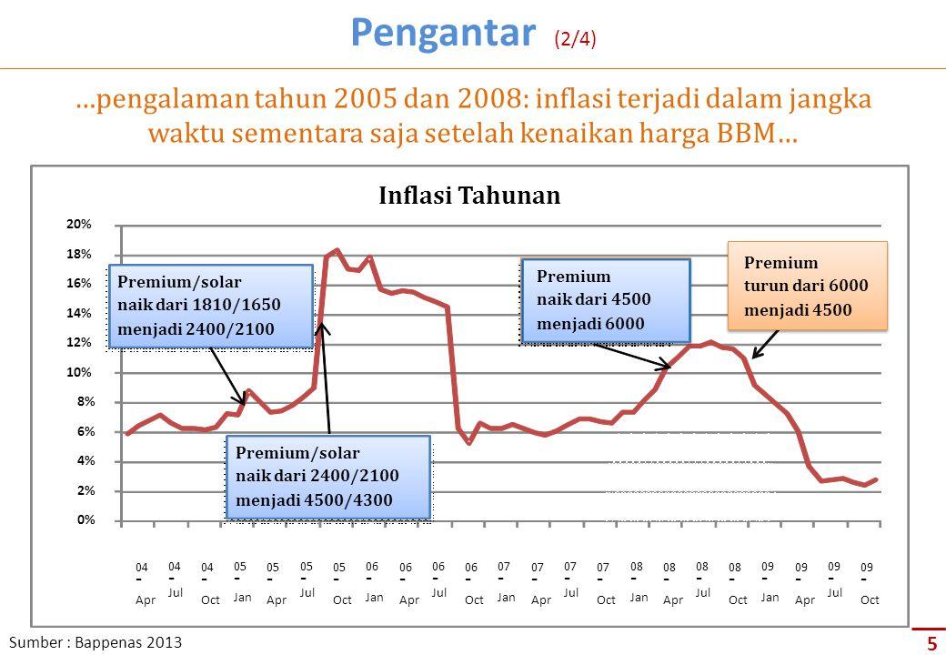 Pengantar (2/4) …pengalaman tahun 2005 dan 2008: inflasi terjadi dalam jangka waktu sementara saja setelah kenaikan harga BBM…