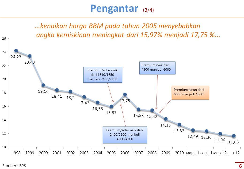 Pengantar (3/4) ...kenaikan harga BBM pada tahun 2005 menyebabkan