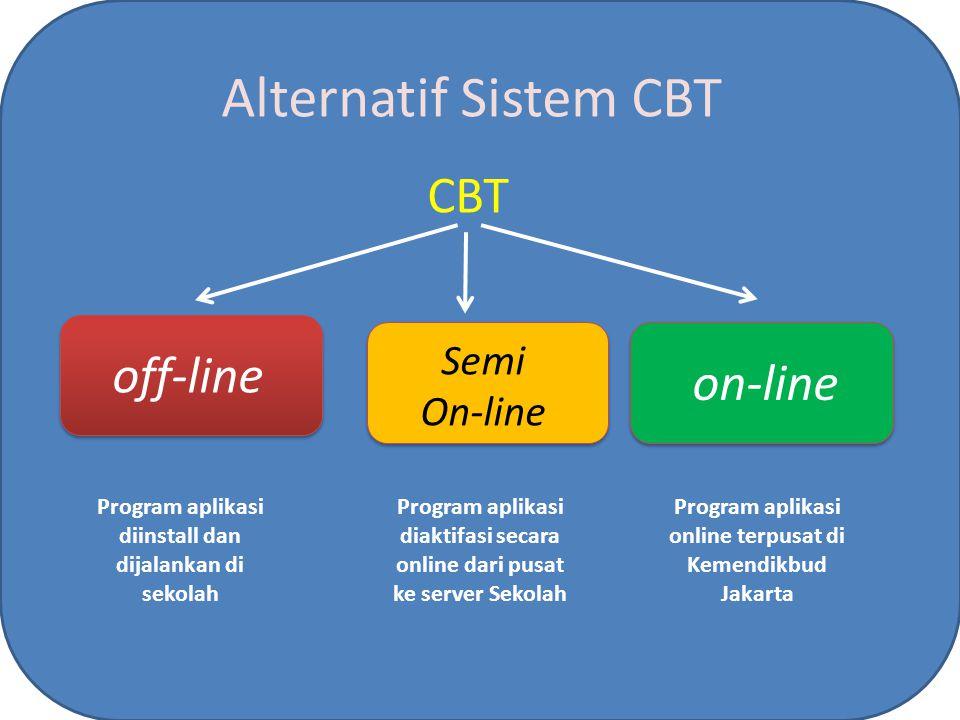Alternatif Sistem CBT CBT off-line on-line Semi On-line