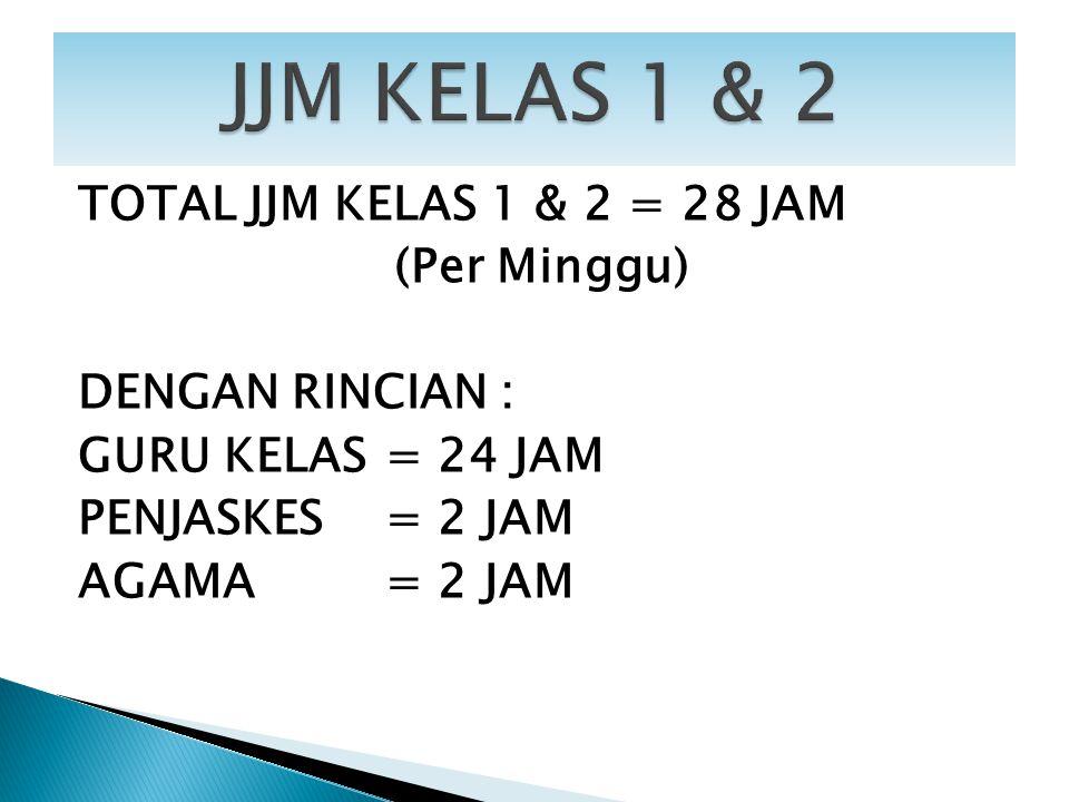 JJM KELAS 1 & 2 TOTAL JJM KELAS 1 & 2 = 28 JAM (Per Minggu) DENGAN RINCIAN : GURU KELAS = 24 JAM PENJASKES = 2 JAM AGAMA = 2 JAM