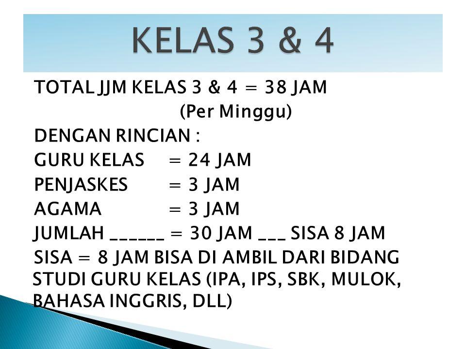 KELAS 3 & 4