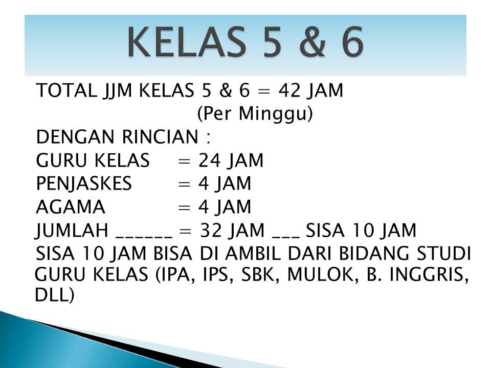 KELAS 5 & 6 TOTAL JJM KELAS 5 & 6 = 42 JAM (Per Minggu)