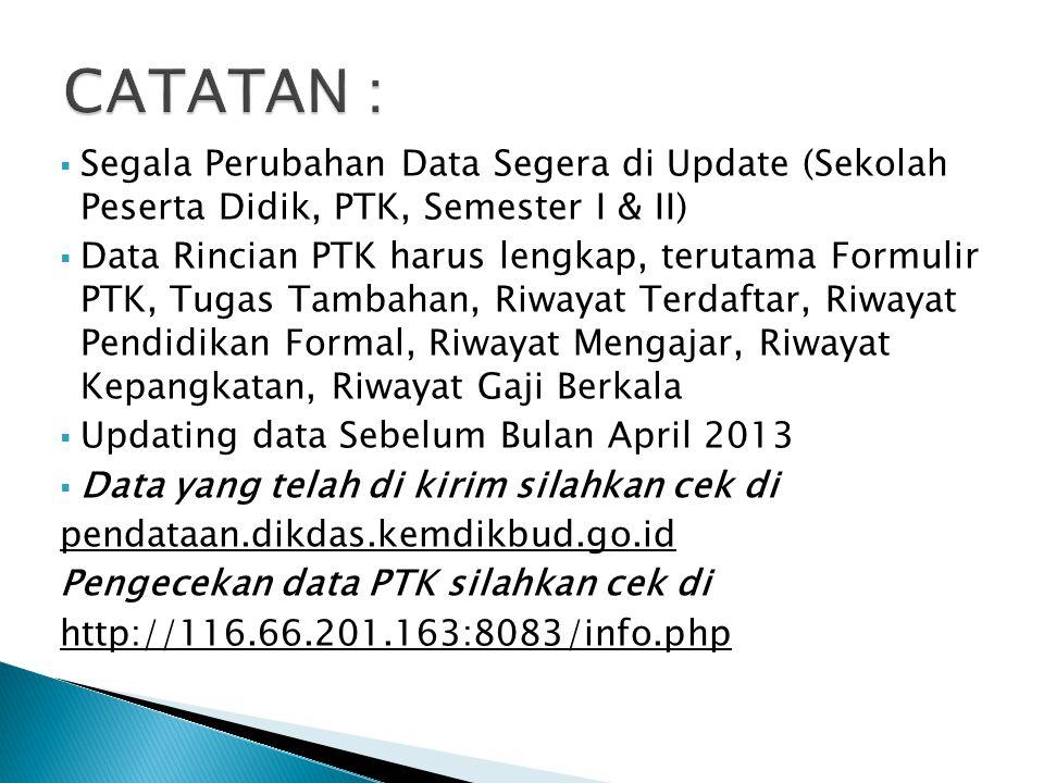 CATATAN : Segala Perubahan Data Segera di Update (Sekolah Peserta Didik, PTK, Semester I & II)