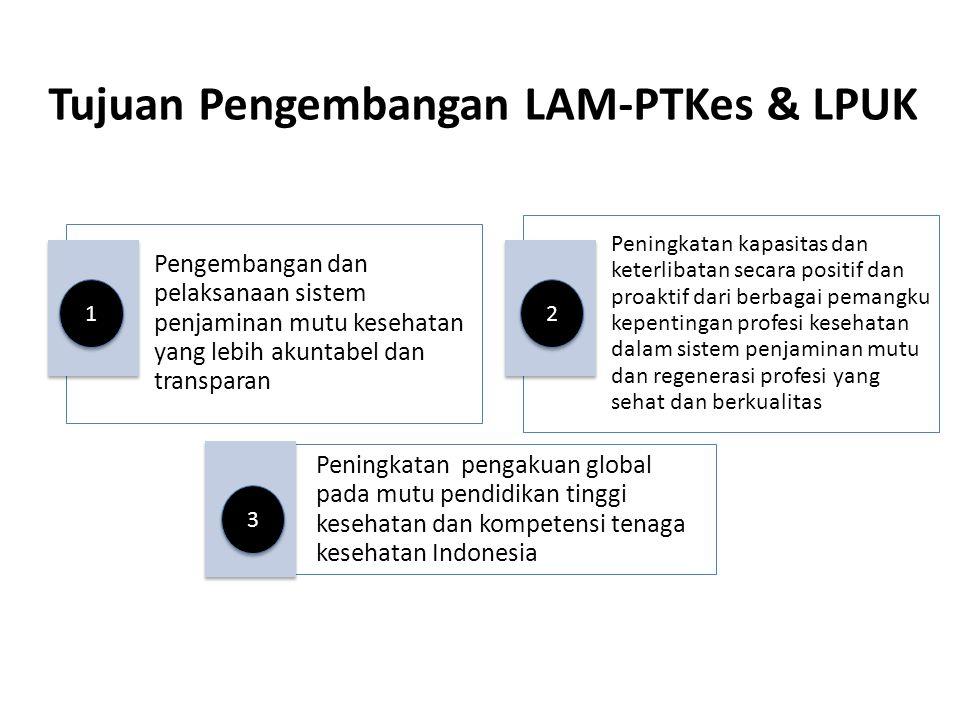 Tujuan Pengembangan LAM-PTKes & LPUK