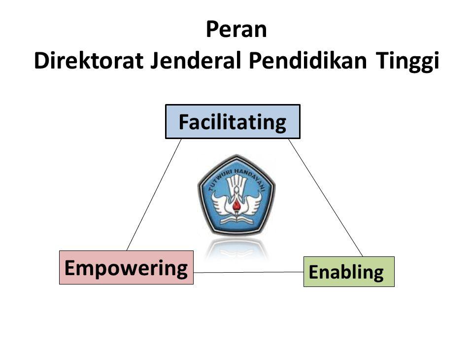 Peran Direktorat Jenderal Pendidikan Tinggi