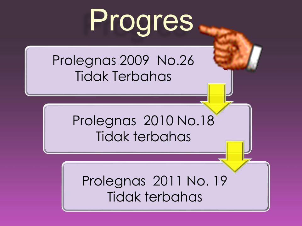 Progres Prolegnas 2009 No.26 Tidak Terbahas Prolegnas 2010 No.18