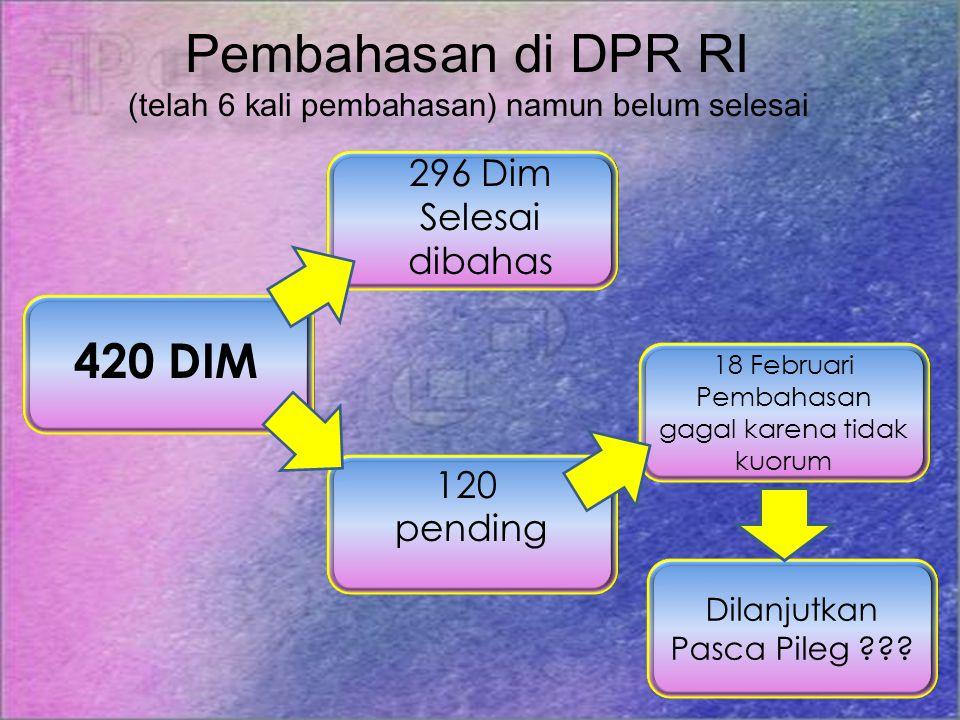 Pembahasan di DPR RI 420 DIM 296 Dim Selesai dibahas 120 pending