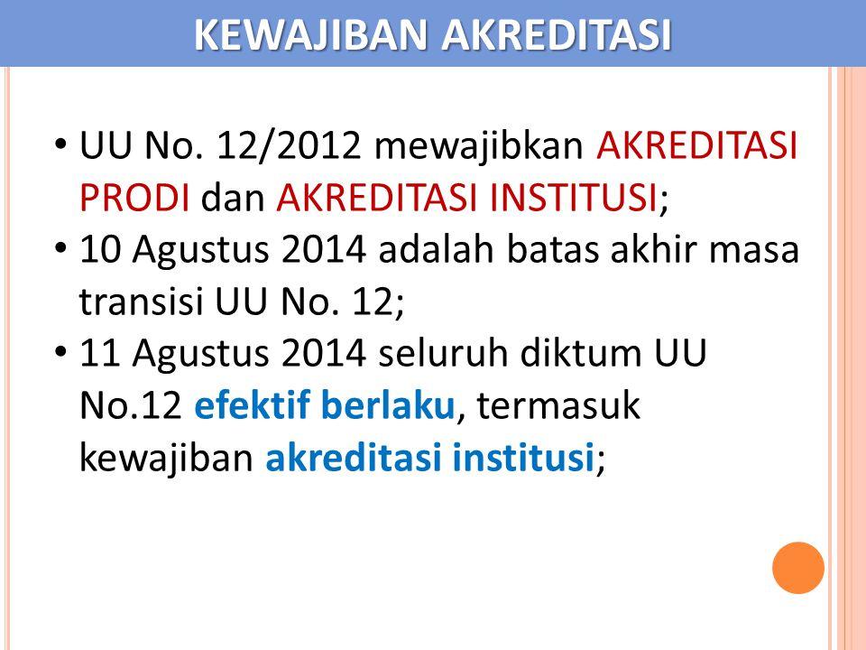 KEWAJIBAN AKREDITASI UU No. 12/2012 mewajibkan AKREDITASI PRODI dan AKREDITASI INSTITUSI;