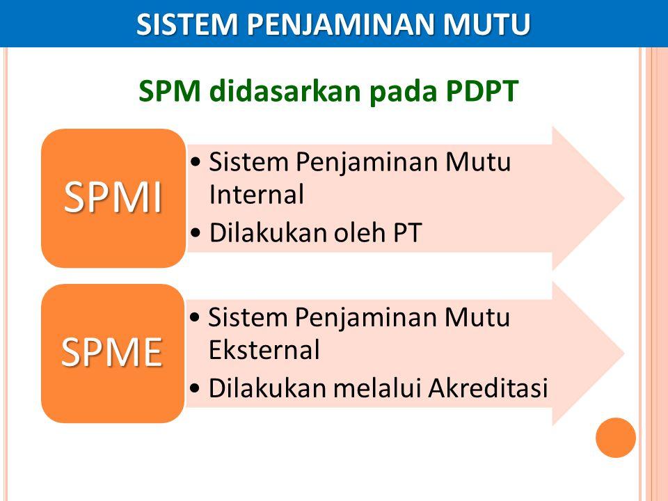 SISTEM PENJAMINAN MUTU SPM didasarkan pada PDPT