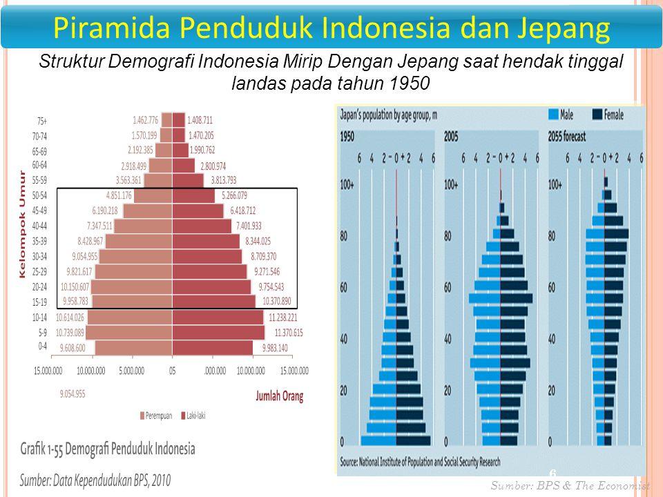 Piramida Penduduk Indonesia dan Jepang