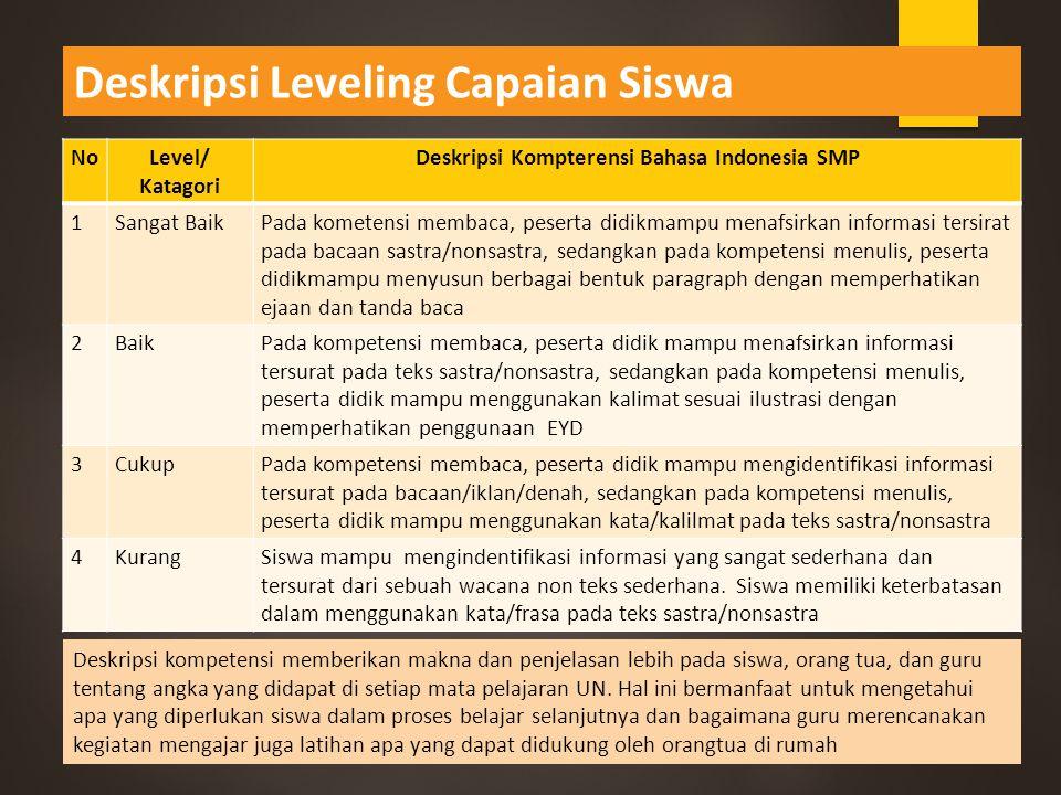 Deskripsi Kompterensi Bahasa Indonesia SMP