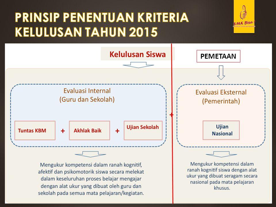PRINSIP PENENTUAN KRITERIA KELULUSAN TAHUN 2015