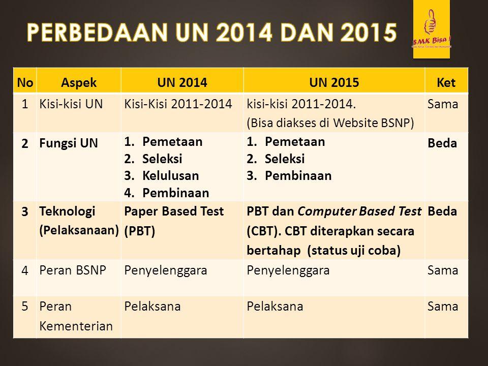 PERBEDAAN UN 2014 DAN 2015 No Aspek UN 2014 UN 2015 Ket 1 Kisi-kisi UN