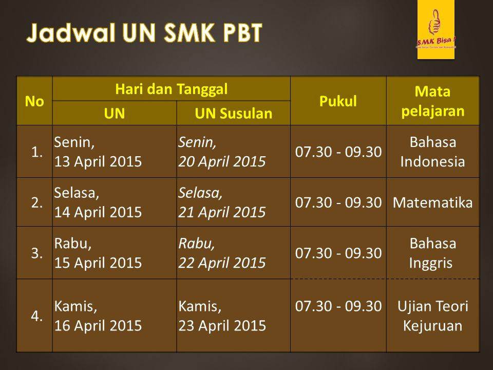 Jadwal UN SMK PBT No Hari dan Tanggal Pukul Mata pelajaran UN