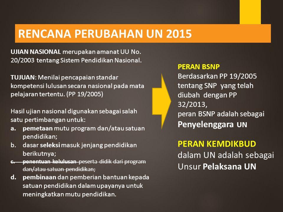 RENCANA PERUBAHAN UN 2015 UJIAN NASIONAL merupakan amanat UU No. 20/2003 tentang Sistem Pendidikan Nasional.