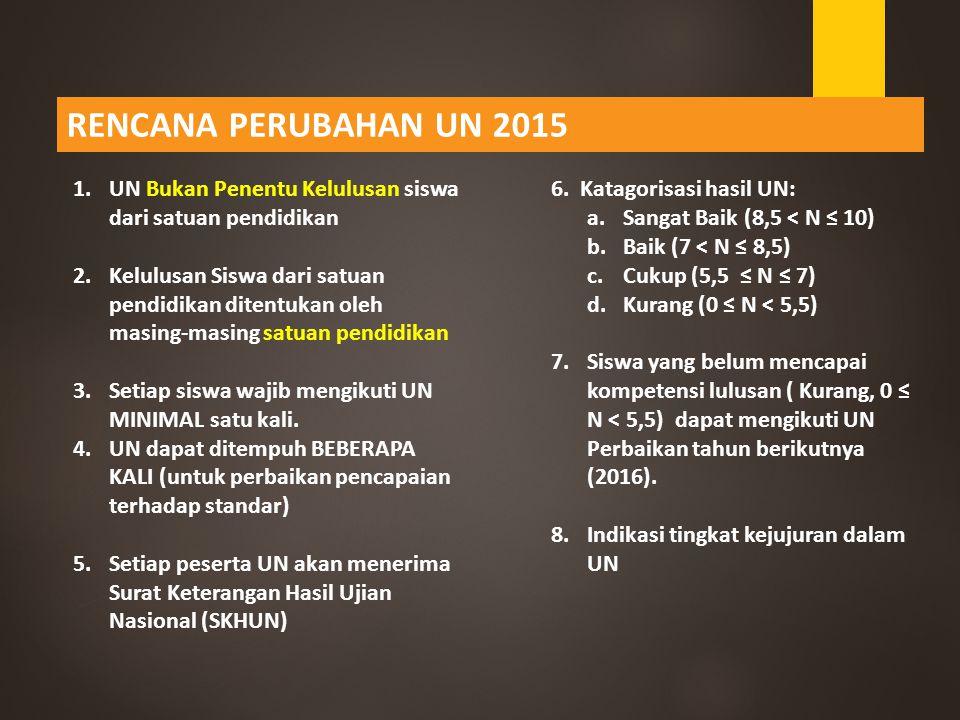 RENCANA PERUBAHAN UN 2015 UN Bukan Penentu Kelulusan siswa dari satuan pendidikan.