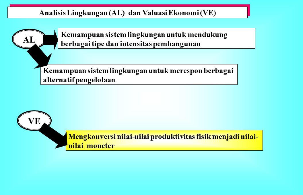 Analisis Lingkungan (AL) dan Valuasi Ekonomi (VE)