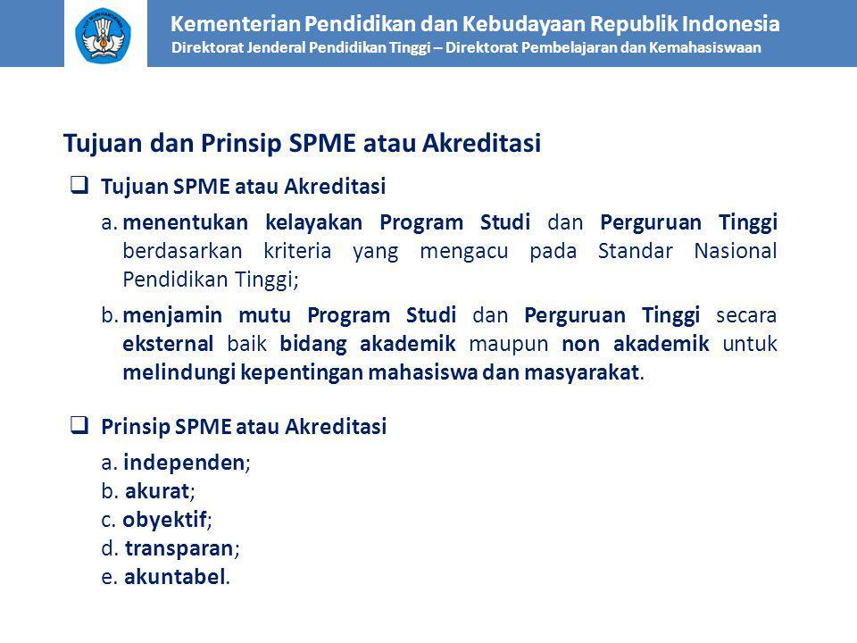 Tujuan dan Prinsip SPME atau Akreditasi