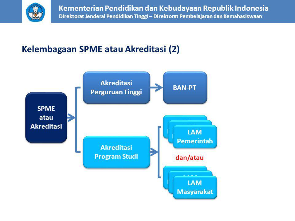 Akreditasi Perguruan Tinggi Akreditasi Program Studi