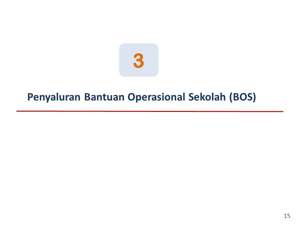 3 Penyaluran Bantuan Operasional Sekolah (BOS)