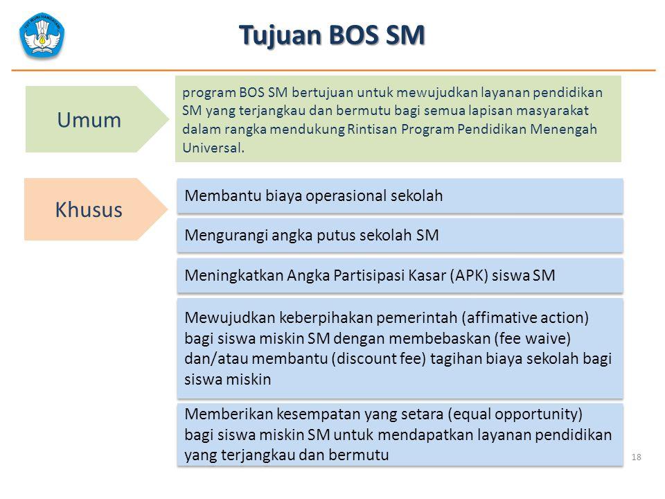 Tujuan BOS SM Umum Khusus Membantu biaya operasional sekolah